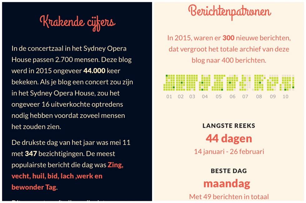 statistieken 2015